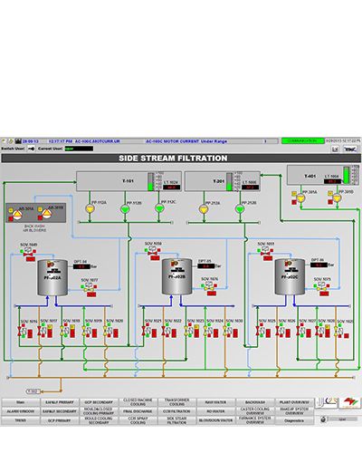 Automation Solutions The International Electrical Products Simple House Wiring Diagram Examples Electric Board Connection Diagram Switchboard Connection Diagram